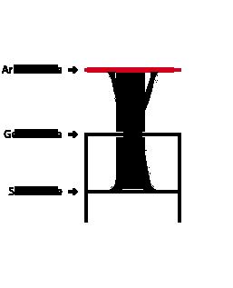 Gerüsthöhe Altrex 135